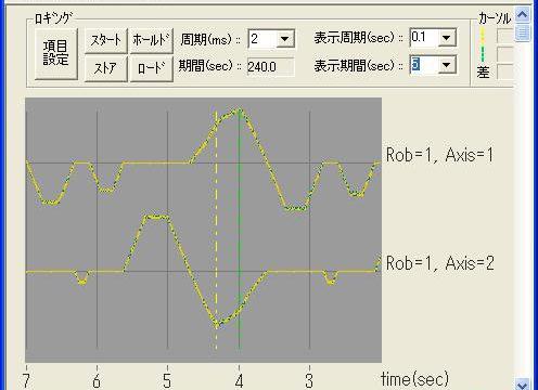 リアルタイム1msサンプリングのロギングソフト「MOTIWARE Logger(モウティウェア ロガー)」