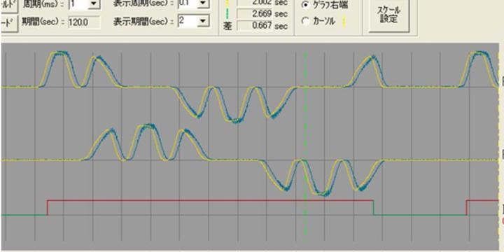 移動の途中でDOUTオン、移動途中でDOUTオンする制御【3】シーリング動作応用