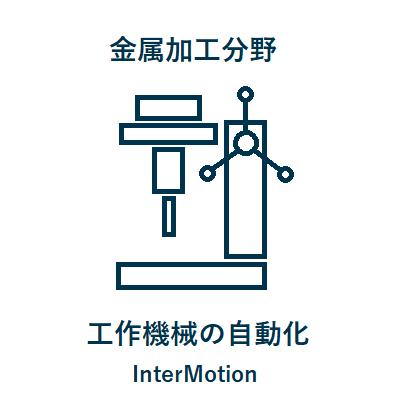 工作機械の自動化