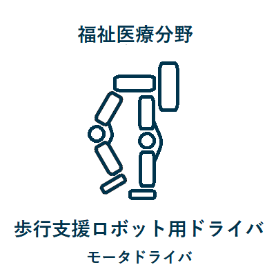 歩行支援ロボット用ドライバ
