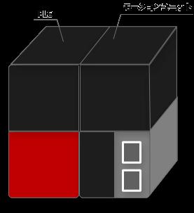 PLC用モーション制御ユニット