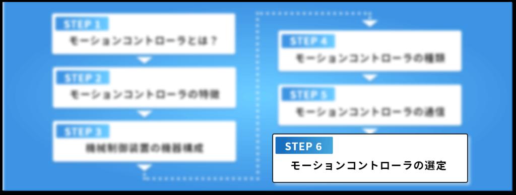 STEP6:モーションコントローラの選定