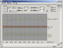 データロギング/解析ツール Analyzer/Logger AM