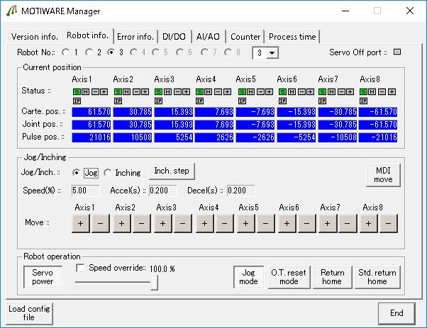 モータ手動動作アプリ Motiware Manager